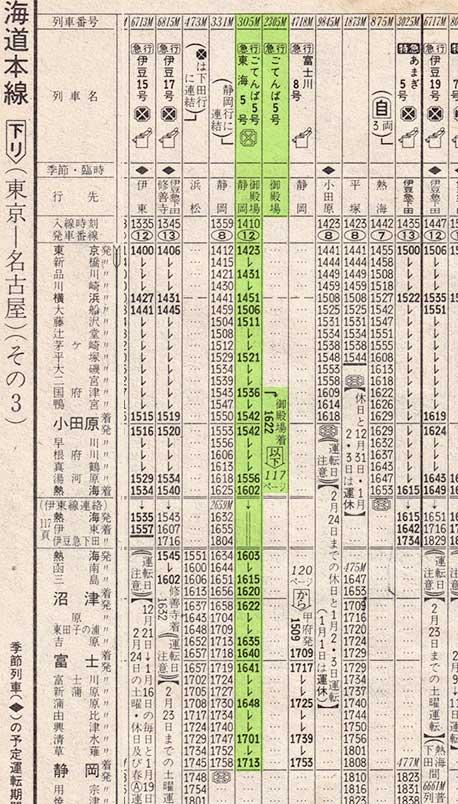 時刻 東海道 表 線