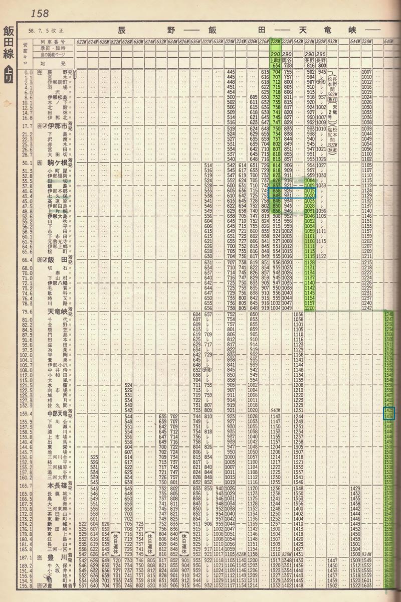 飯田 線 時刻 表